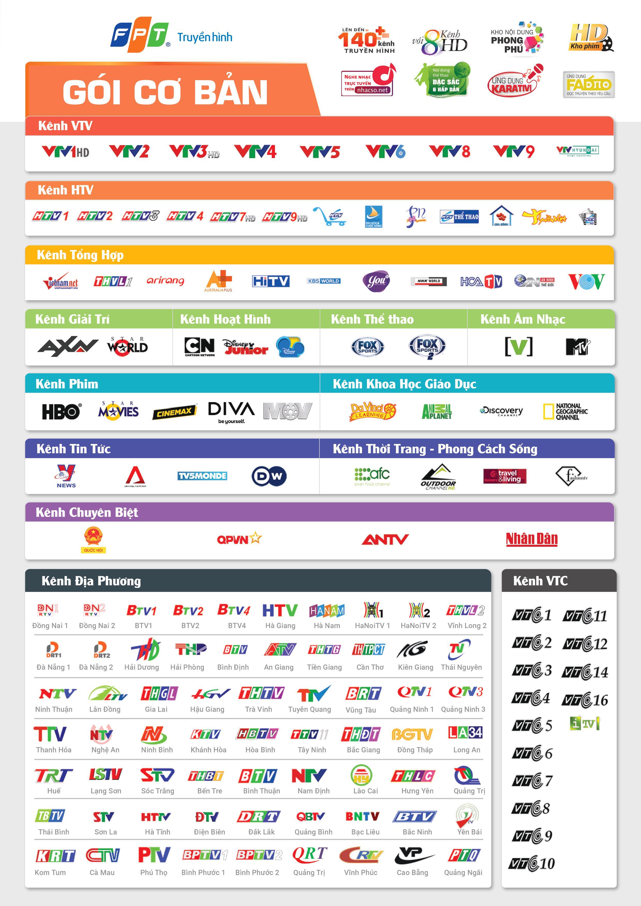 Danh sách kênh gói Cơ bản