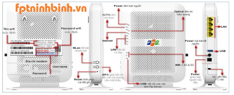 chỉ dẫn đèn tín hiệu chi tiết của modem FPT G97-RM6M